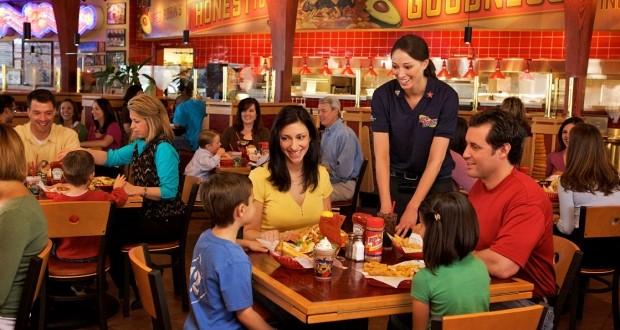 manual-restaurantes-620x330