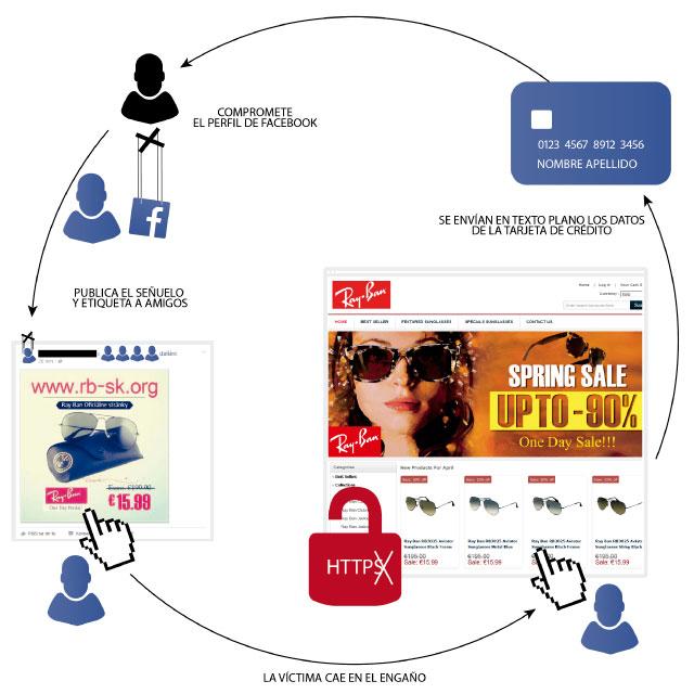 scam_facebook