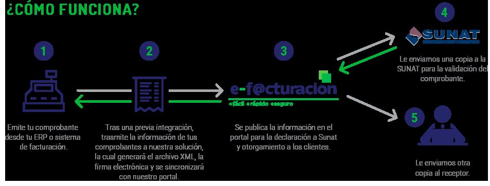 infografia_comofunciona
