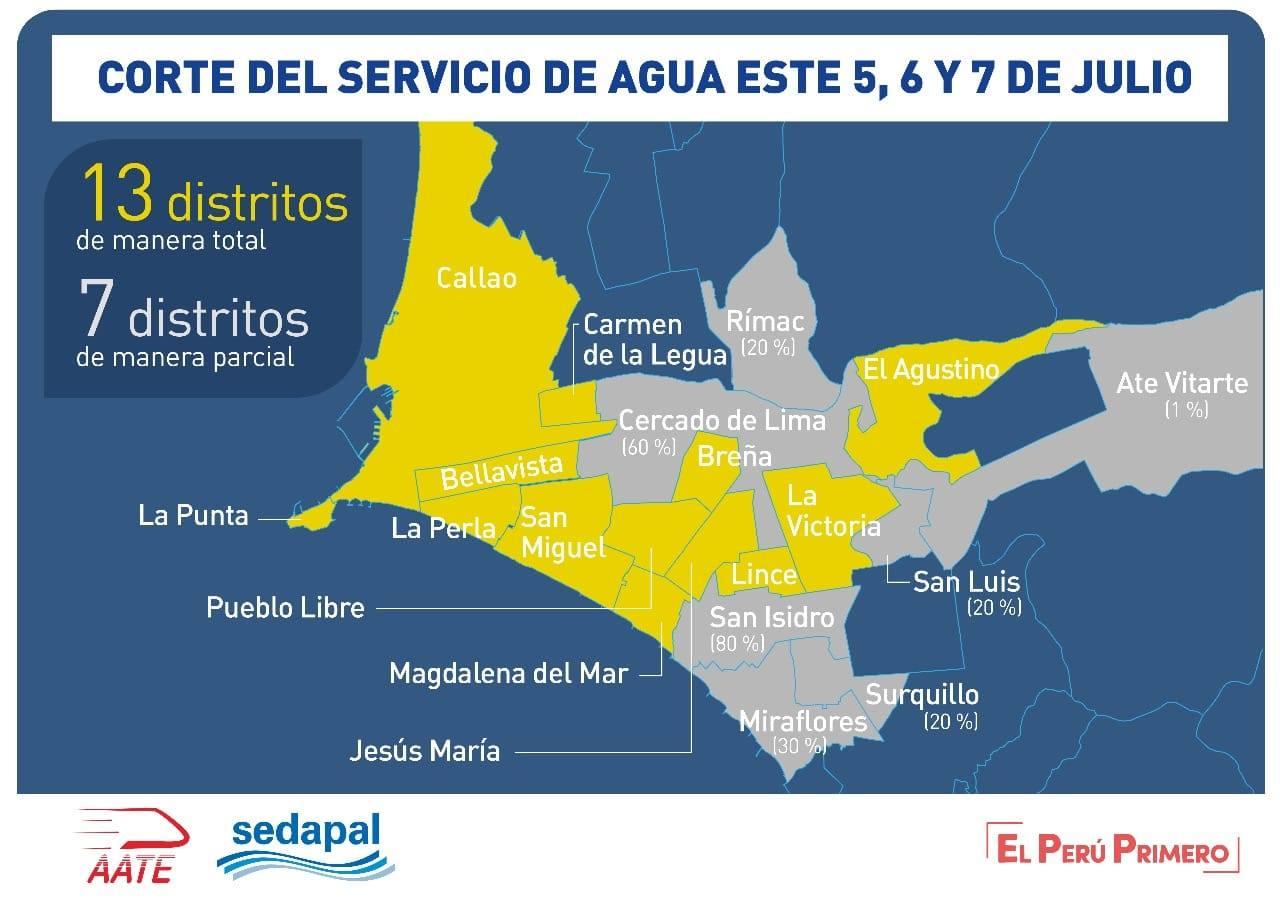 Se inició corte de agua en 20 distritos