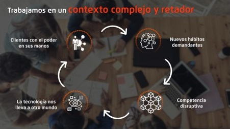 BCP: ¿Cambios en su modelo de negocio?