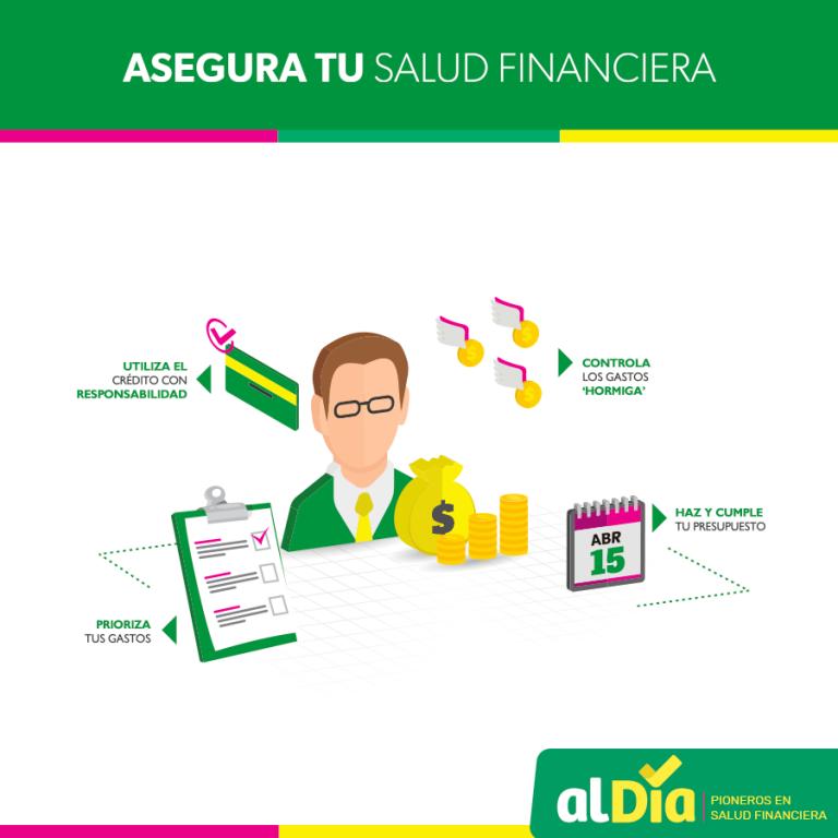 ¿Qué hacer para recuperar tu salud financiera?