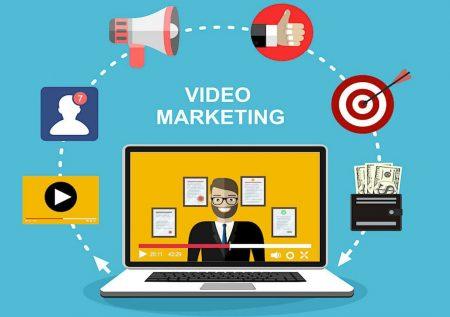 ¿Cómo usar videos para vender más?