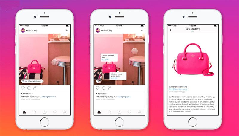 Marketing Digital: Estrategia para Moda